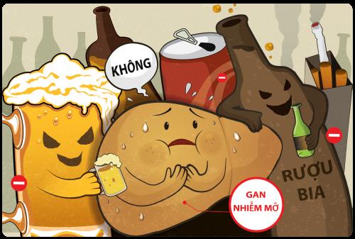 Gan suy yếu do tác hại của bia rượu