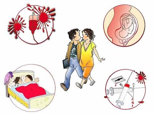 Những con đường lây nhiễm chủ yếu của bệnh viêm gan C